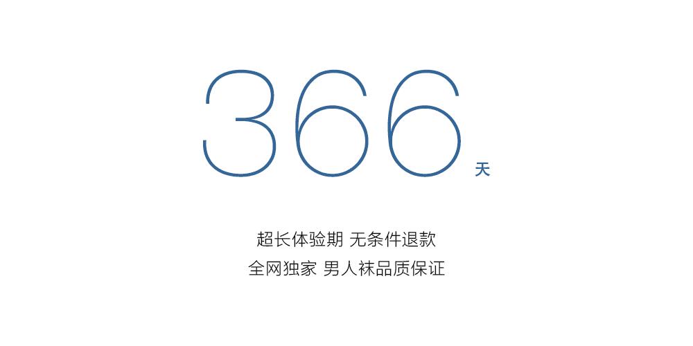 366天無條件退換