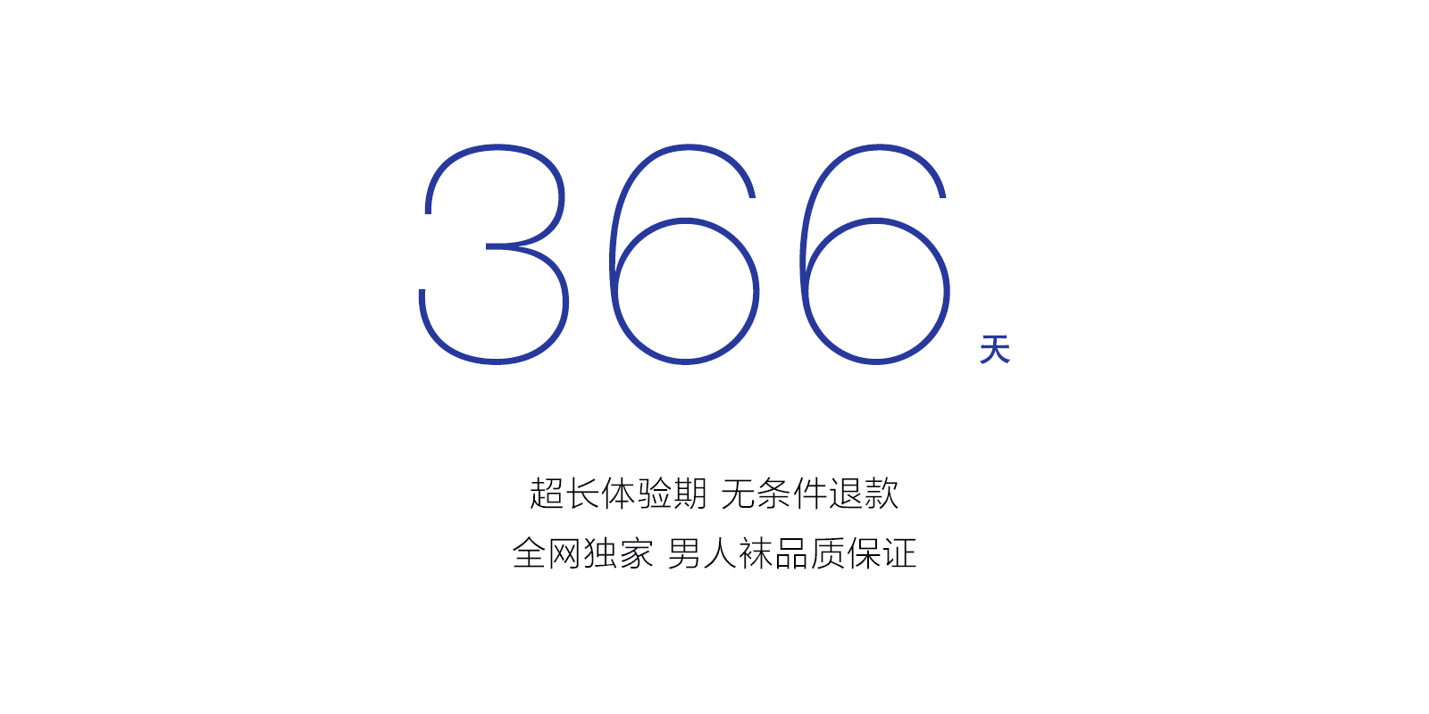 366 天無條件退換貨